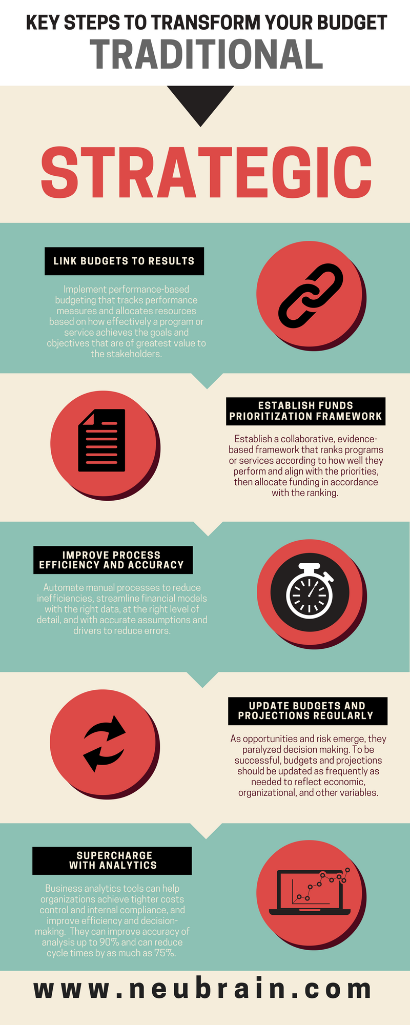 key steps to transform your budget-1.png